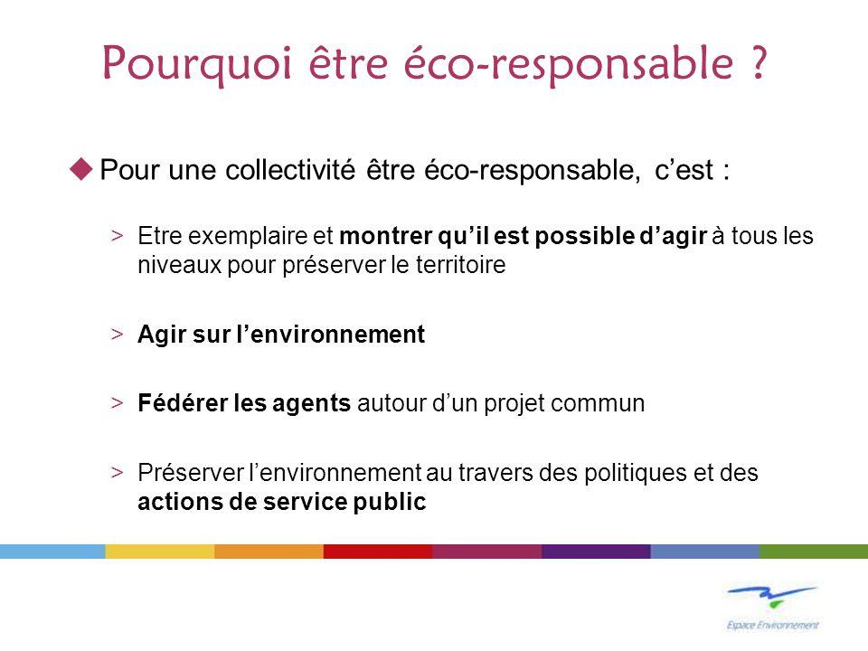 Pourquoi être éco-responsable