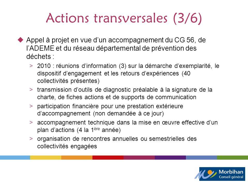 Actions transversales (3/6)