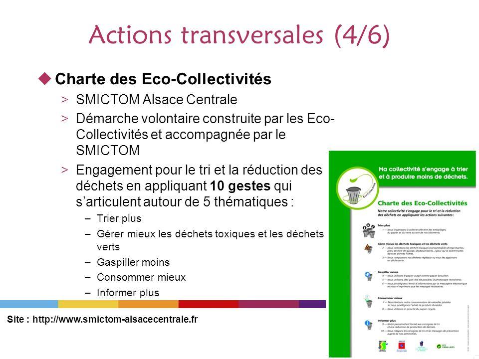 Actions transversales (4/6)