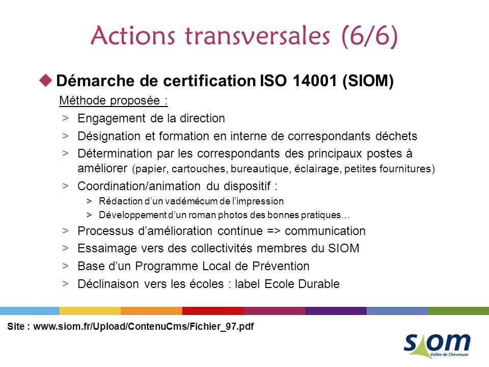 Actions transversales (6/6)