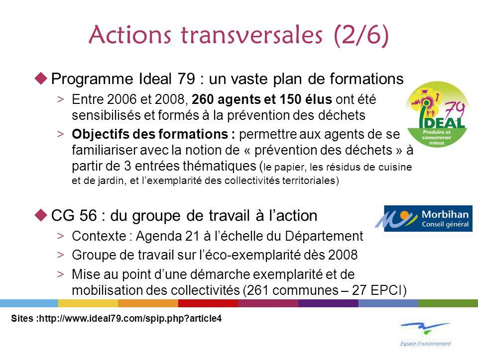 Actions transversales (2/6)