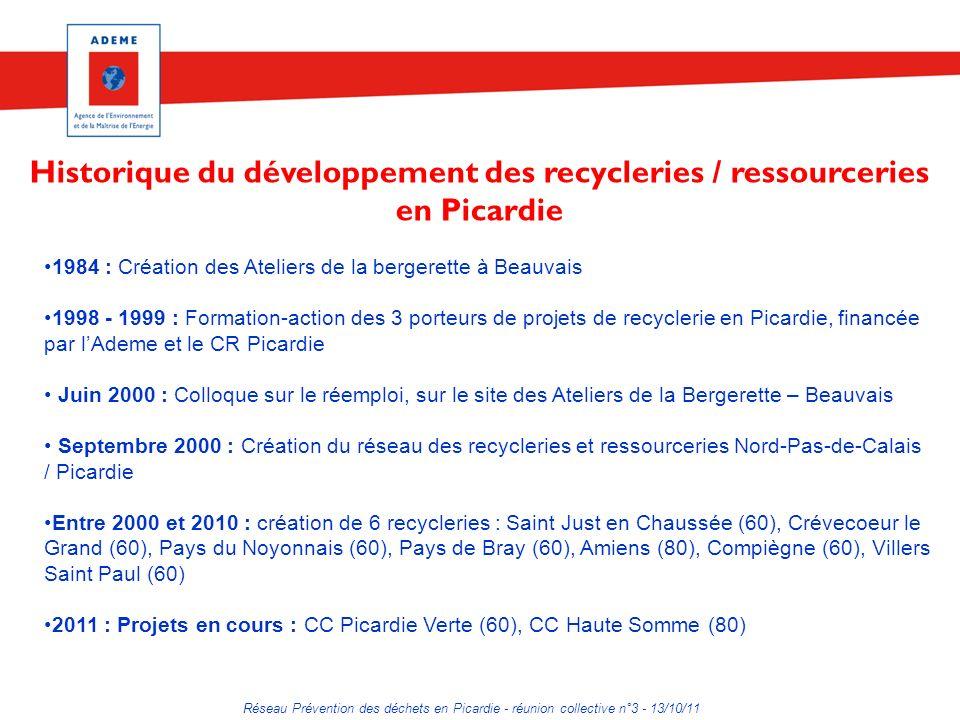 Historique du développement des recycleries / ressourceries en Picardie