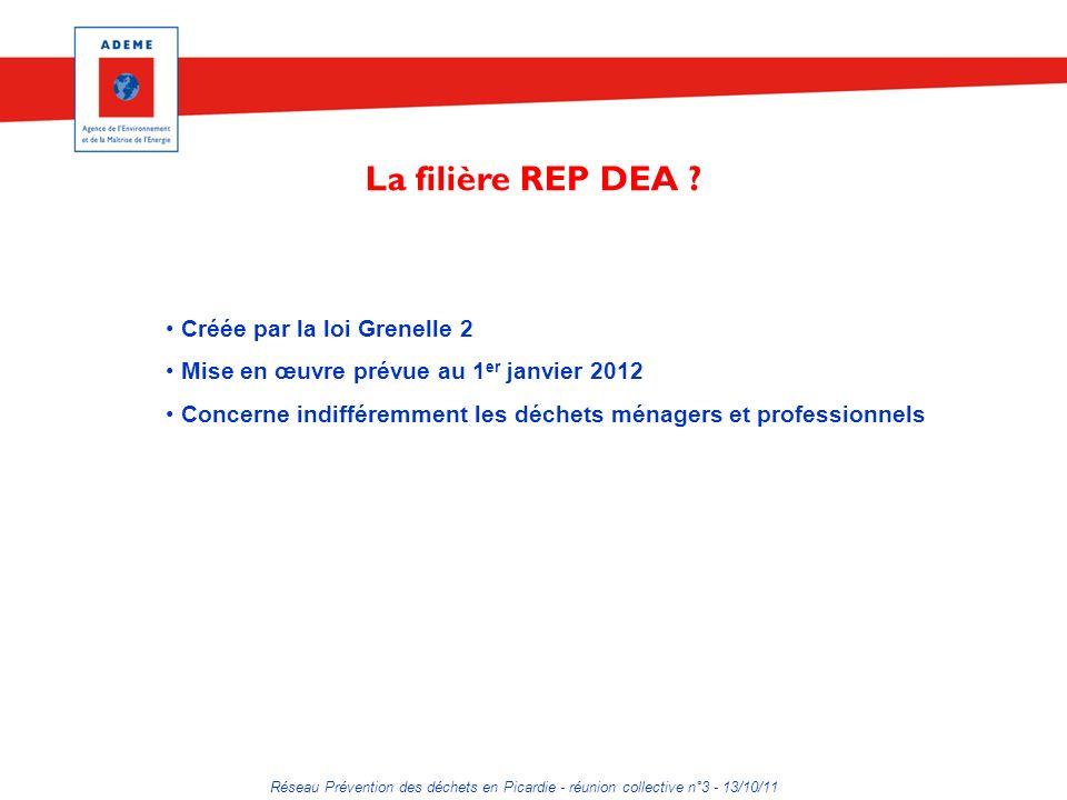 La filière REP DEA Créée par la loi Grenelle 2
