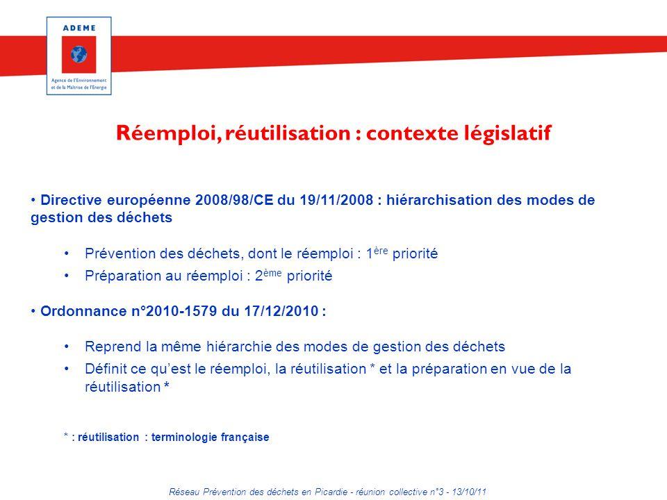Réemploi, réutilisation : contexte législatif