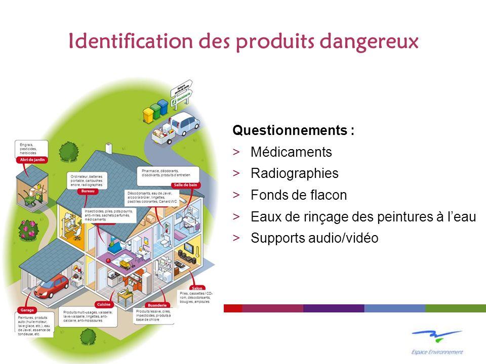 Identification des produits dangereux