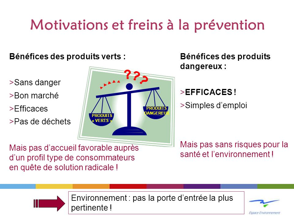 Motivations et freins à la prévention