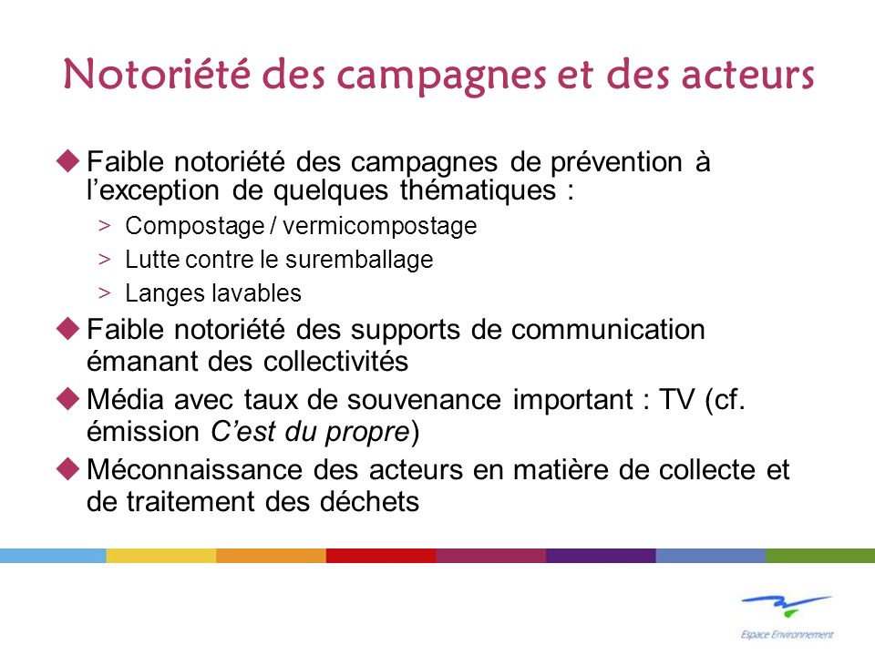 Notoriété des campagnes et des acteurs