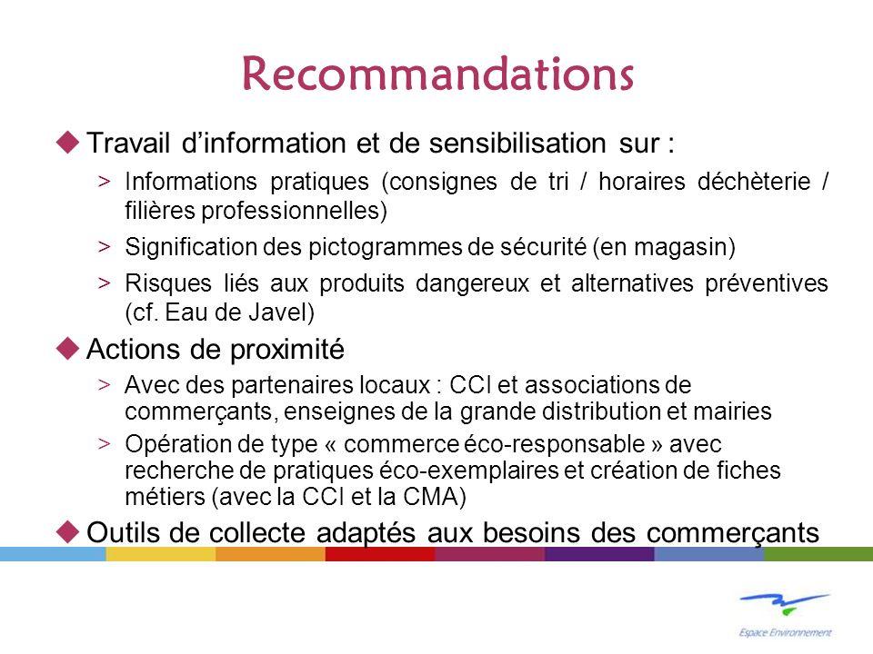 Recommandations Travail d'information et de sensibilisation sur :
