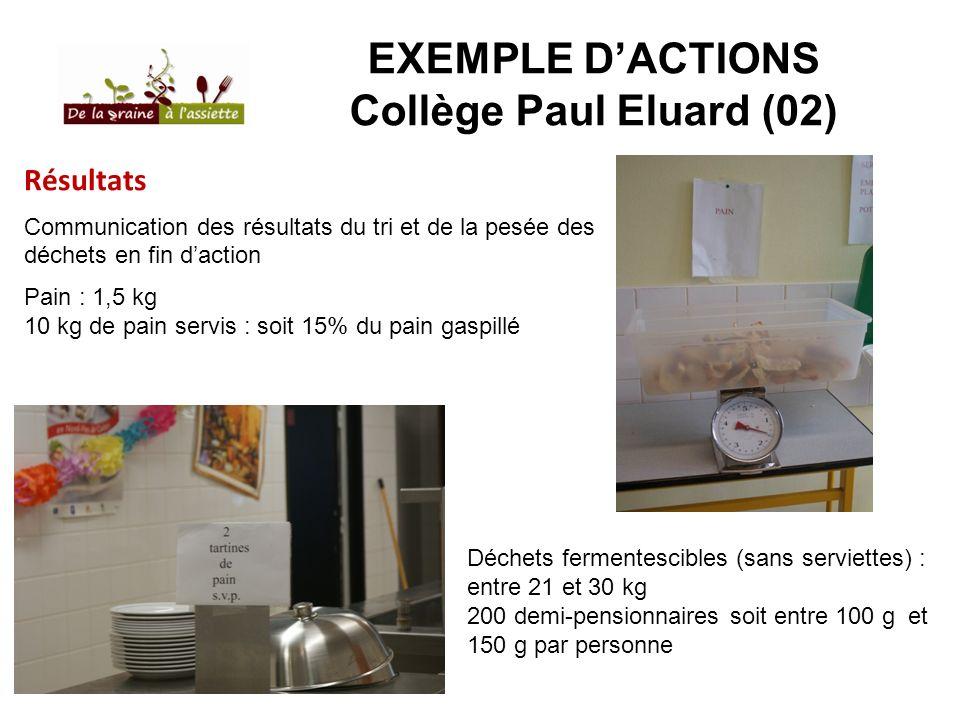 EXEMPLE D'ACTIONS Collège Paul Eluard (02)
