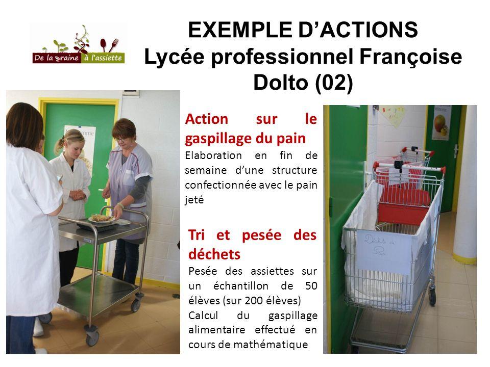 Lycée professionnel Françoise Dolto (02)
