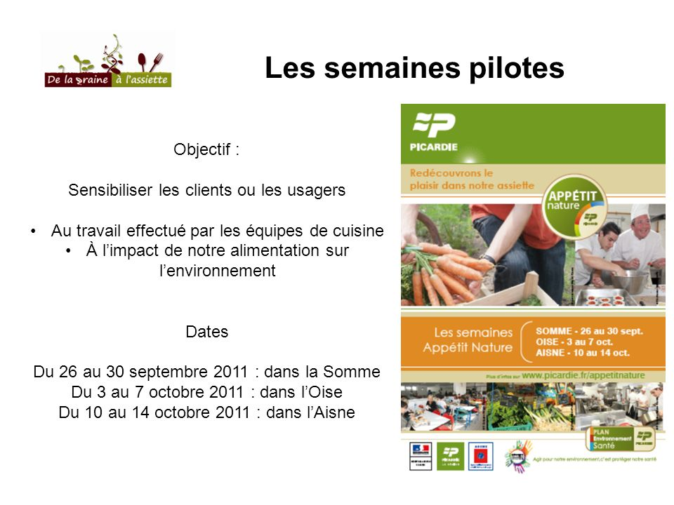 Les semaines pilotes Objectif :