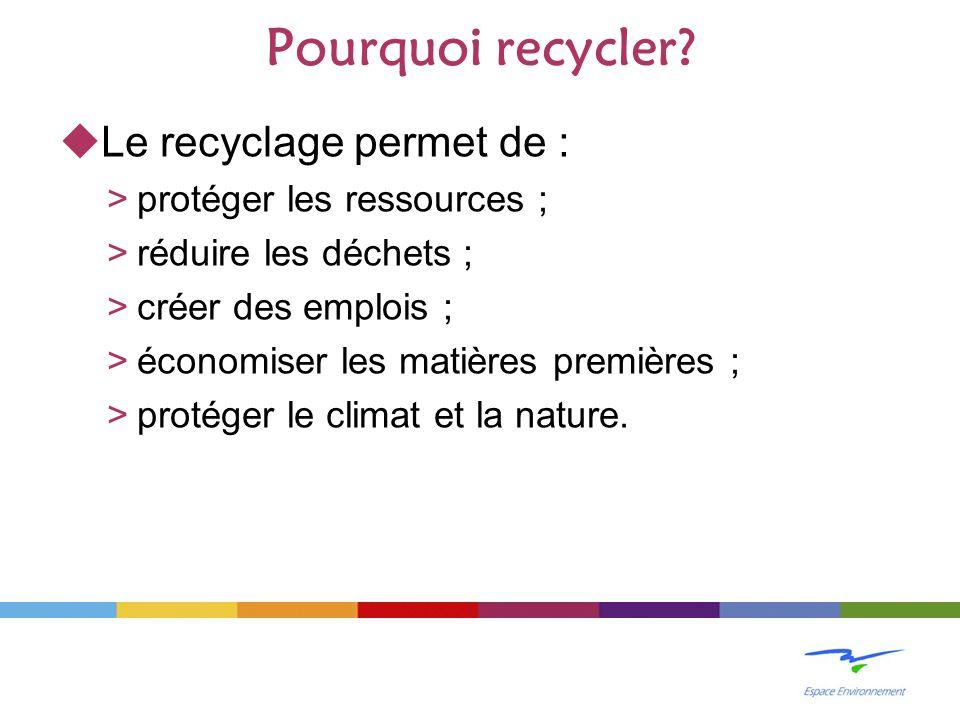 Pourquoi recycler Le recyclage permet de : protéger les ressources ;