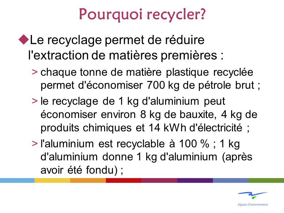 Pourquoi recycler Le recyclage permet de réduire l extraction de matières premières :