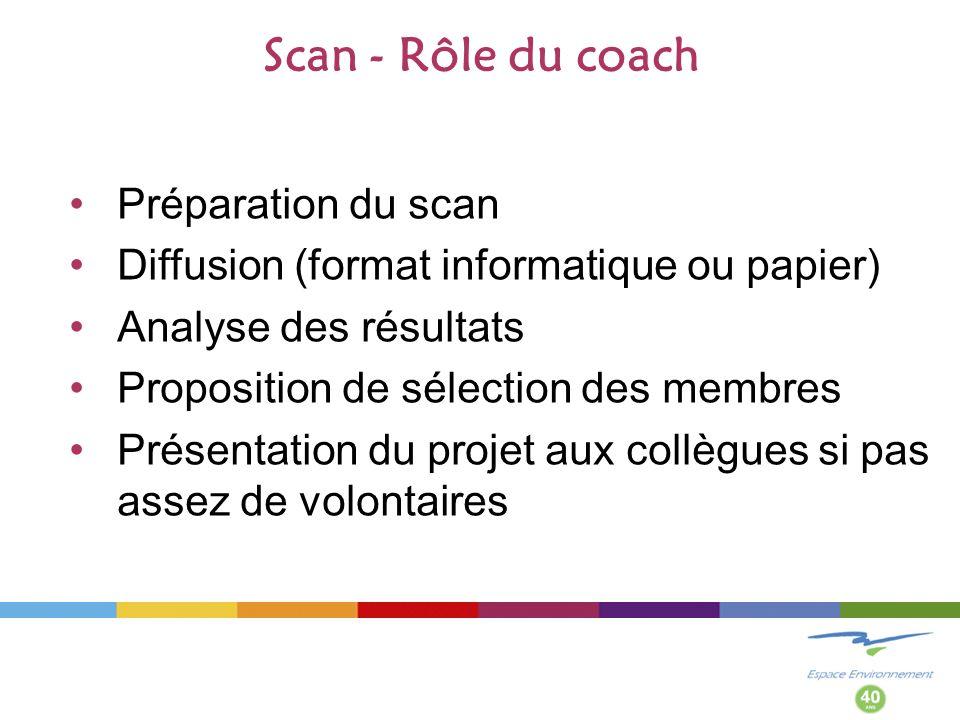 Scan - Rôle du coach Préparation du scan