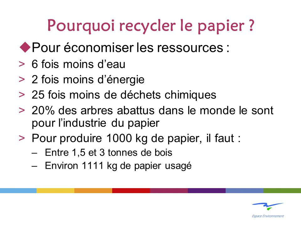 Pourquoi recycler le papier