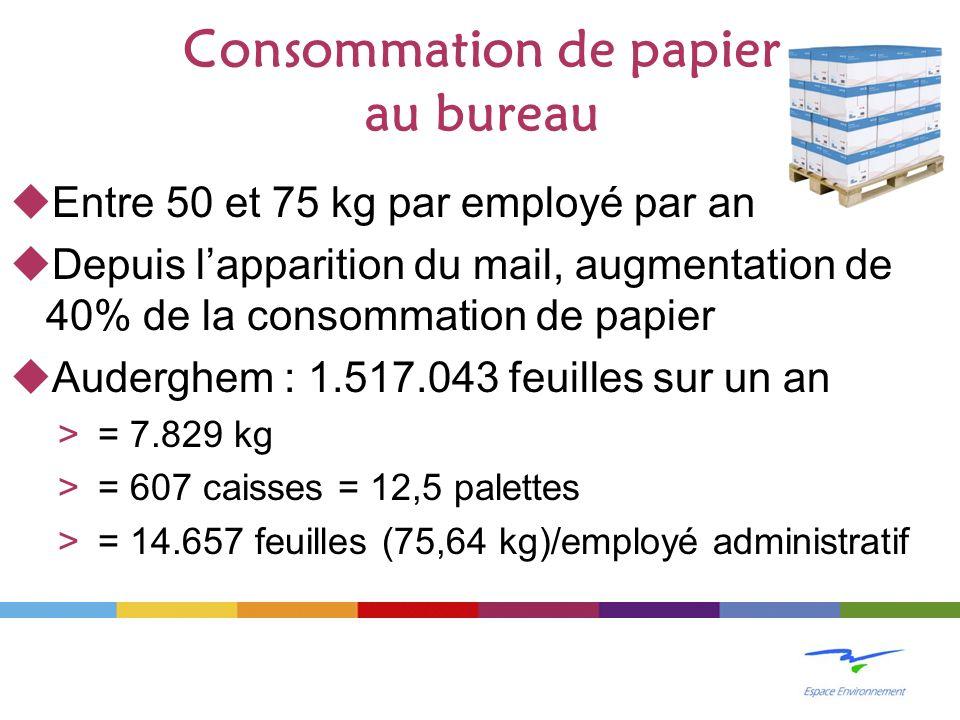 Consommation de papier au bureau