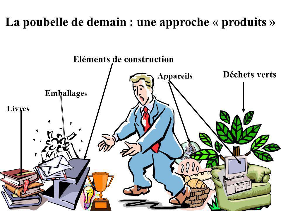 La poubelle de demain : une approche « produits »