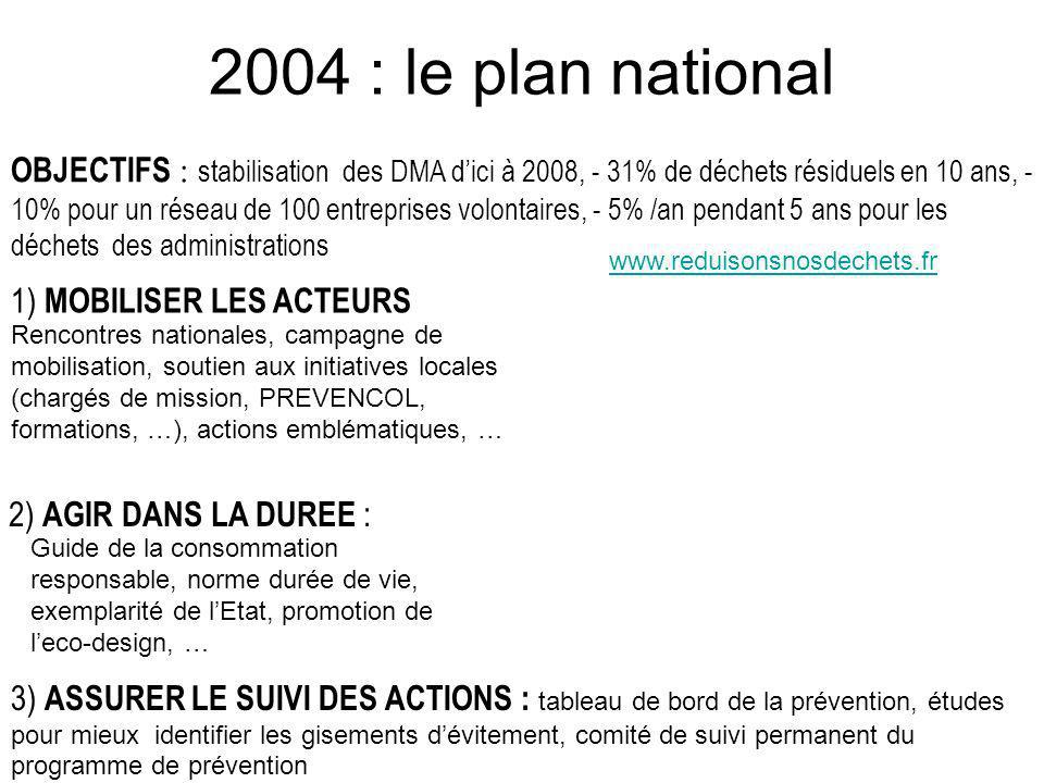 2004 : le plan national