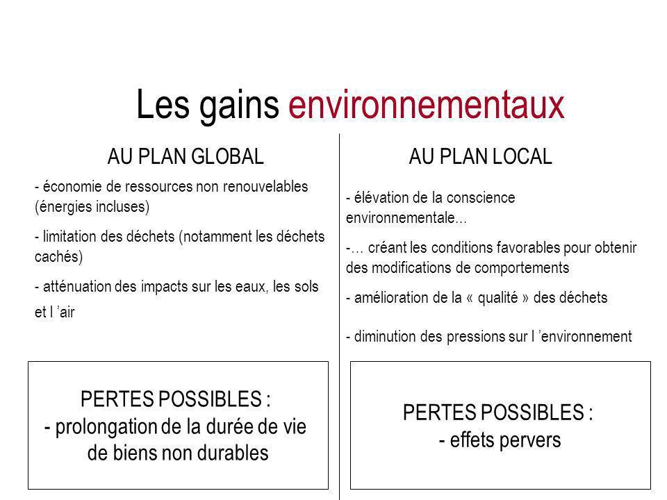Les gains environnementaux