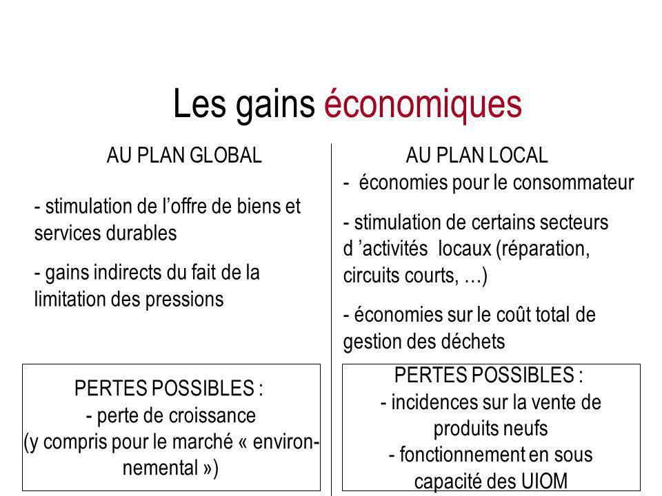 Les gains économiques AU PLAN GLOBAL AU PLAN LOCAL