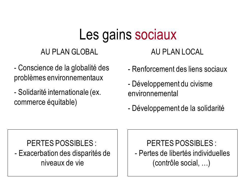 Les gains sociaux AU PLAN GLOBAL AU PLAN LOCAL