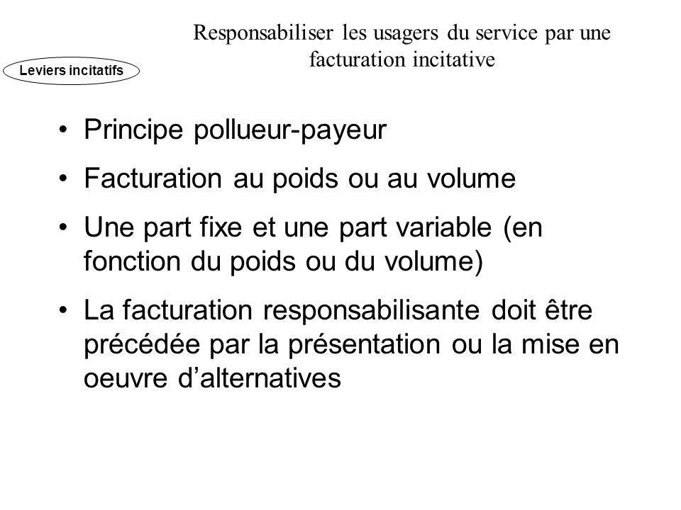 Responsabiliser les usagers du service par une facturation incitative