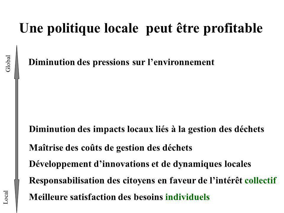 Une politique locale peut être profitable