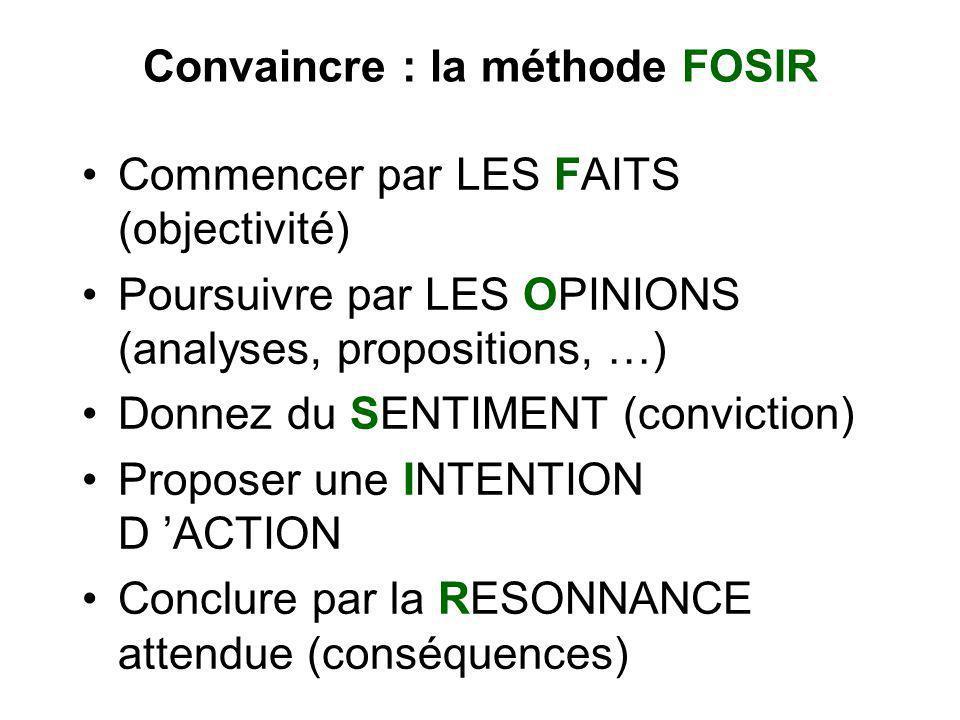 Convaincre : la méthode FOSIR