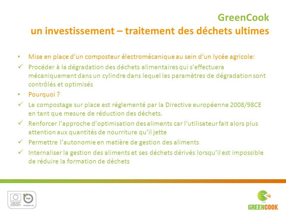 GreenCook un investissement – traitement des déchets ultimes