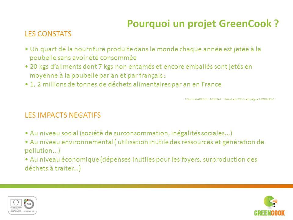 Pourquoi un projet GreenCook