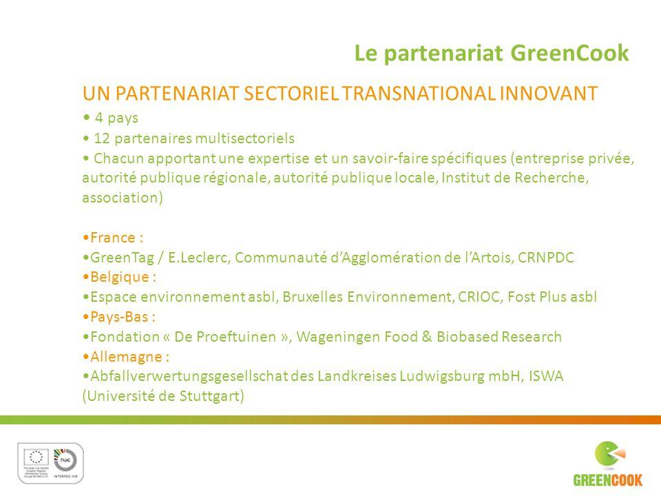 Le partenariat GreenCook