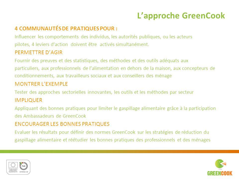 L'approche GreenCook 4 COMMUNAUTÉS DE PRATIQUES POUR :