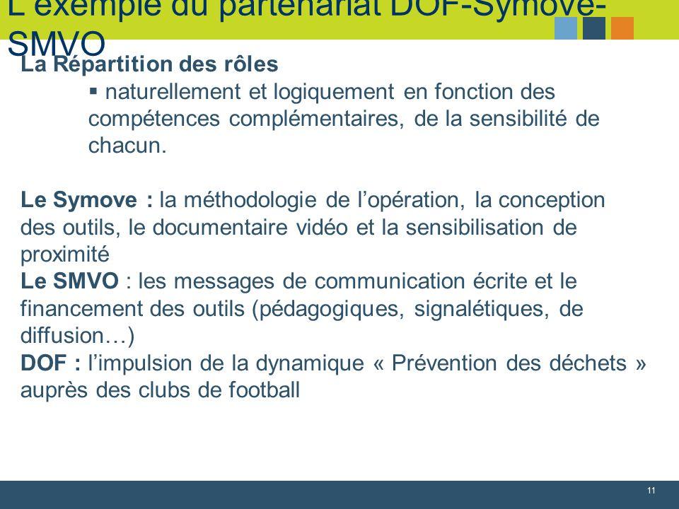 L'exemple du partenariat DOF-Symove-SMVO