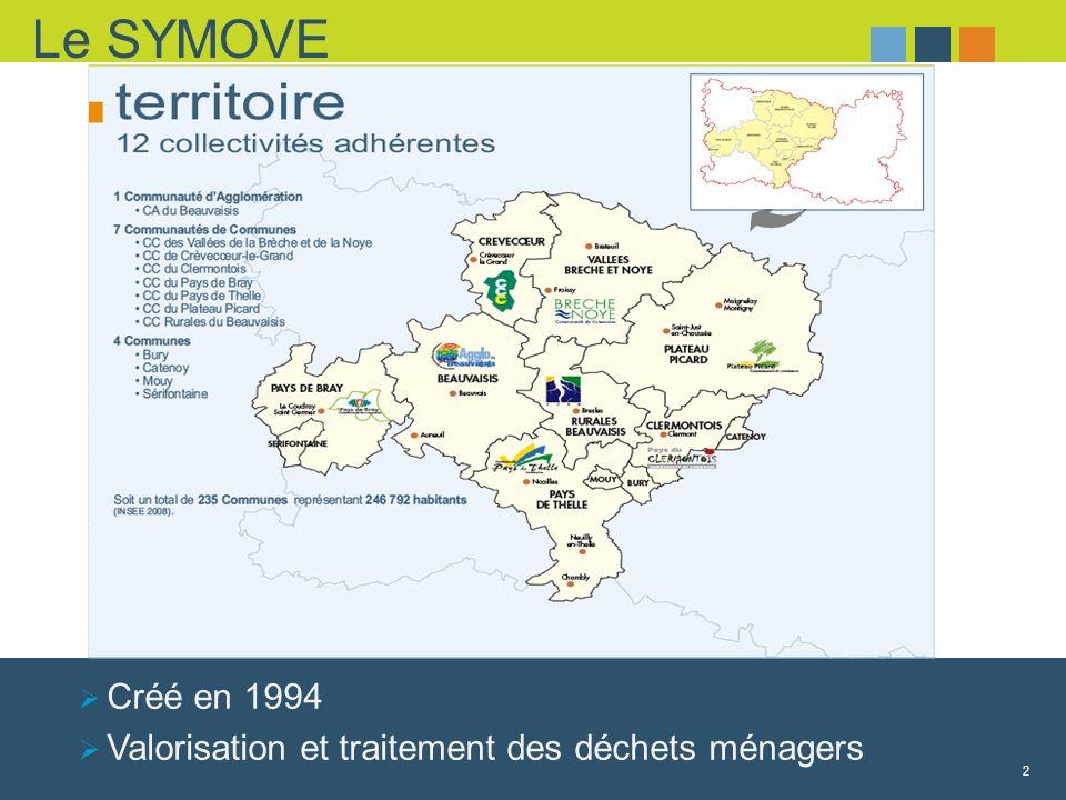 Le SYMOVE Créé en 1994 Valorisation et traitement des déchets ménagers c