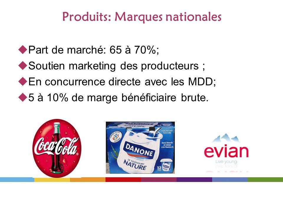 Produits: Marques nationales