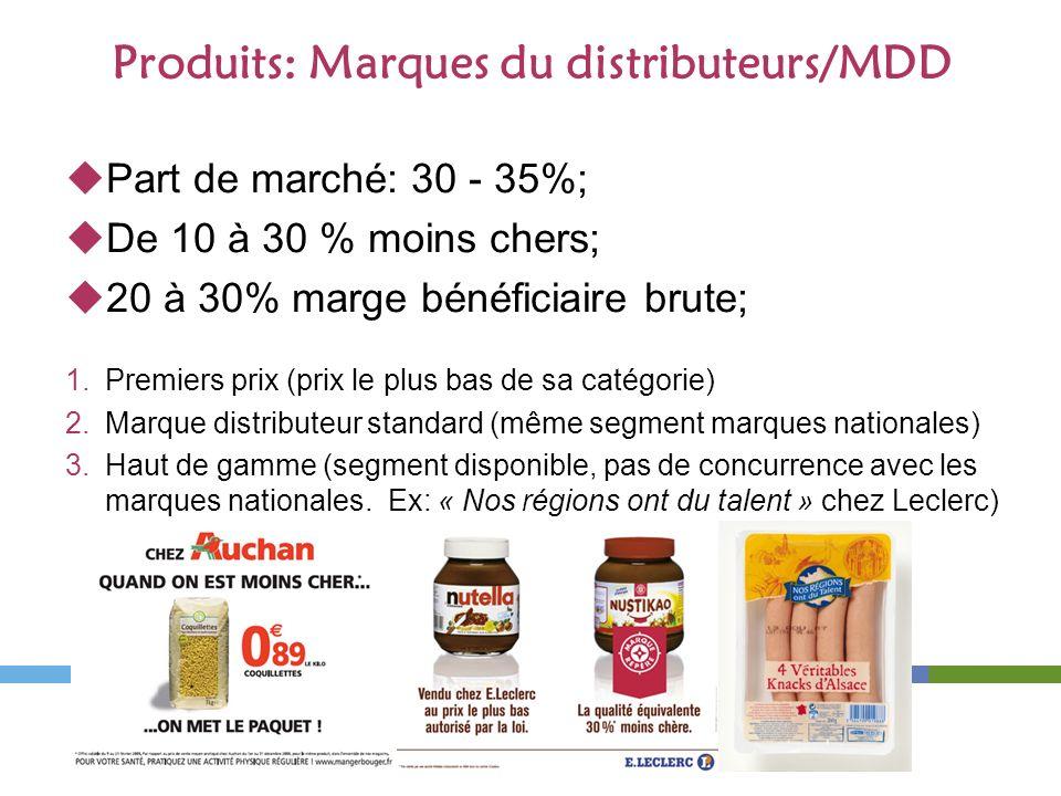 Produits: Marques du distributeurs/MDD