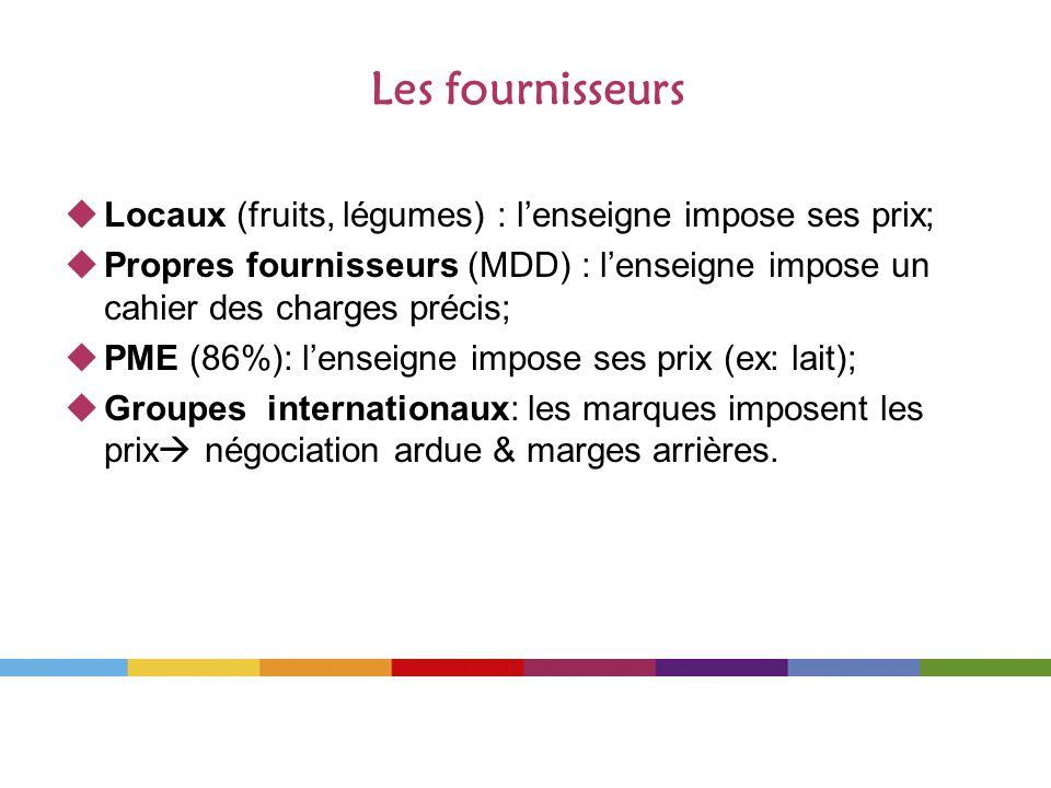 Les fournisseurs Locaux (fruits, légumes) : l'enseigne impose ses prix; Propres fournisseurs (MDD) : l'enseigne impose un cahier des charges précis;