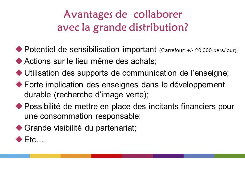 Avantages de collaborer avec la grande distribution
