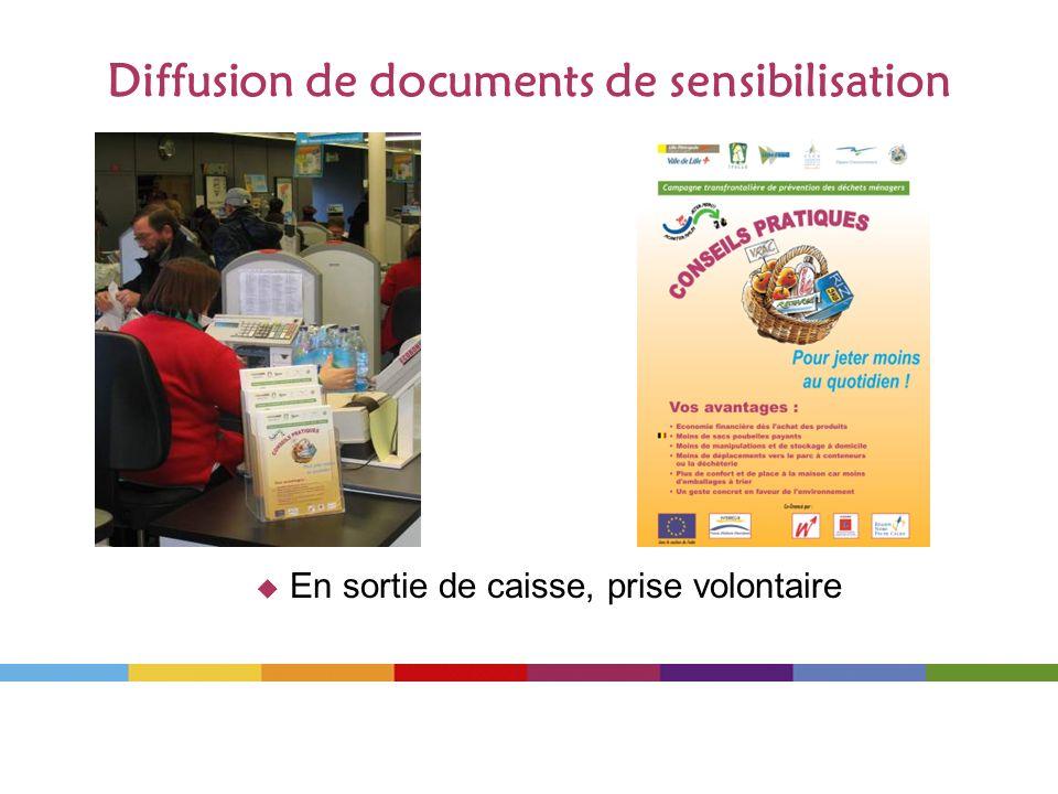 Diffusion de documents de sensibilisation