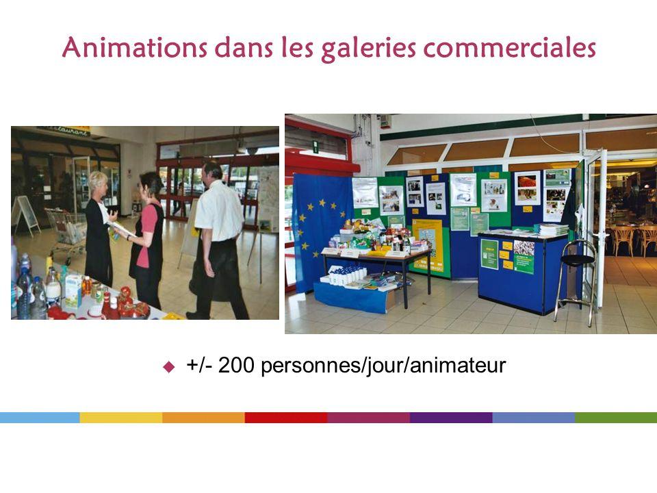 Animations dans les galeries commerciales