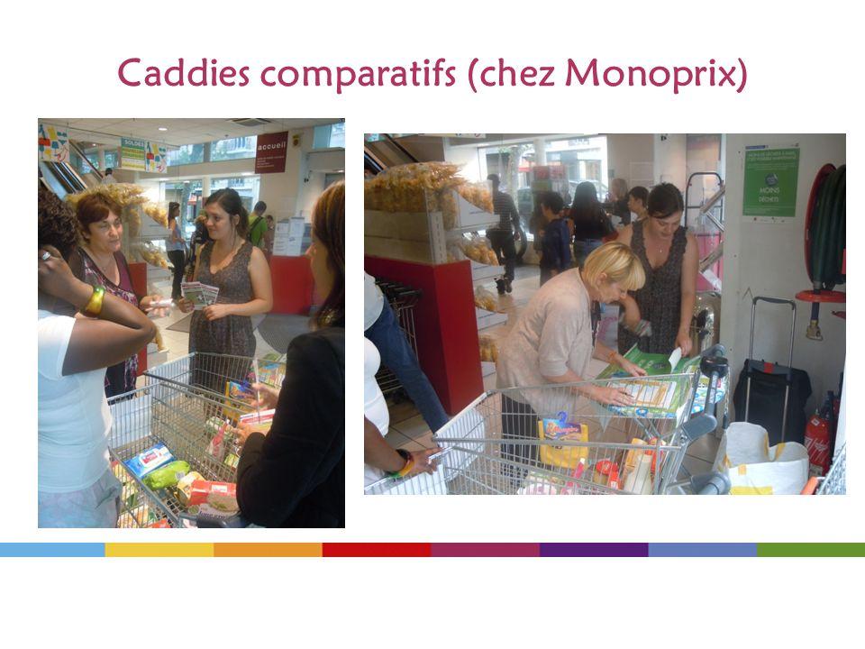 Caddies comparatifs (chez Monoprix)