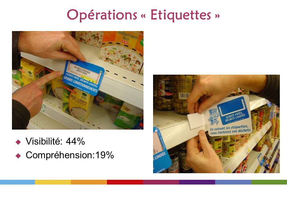 Opérations « Etiquettes »