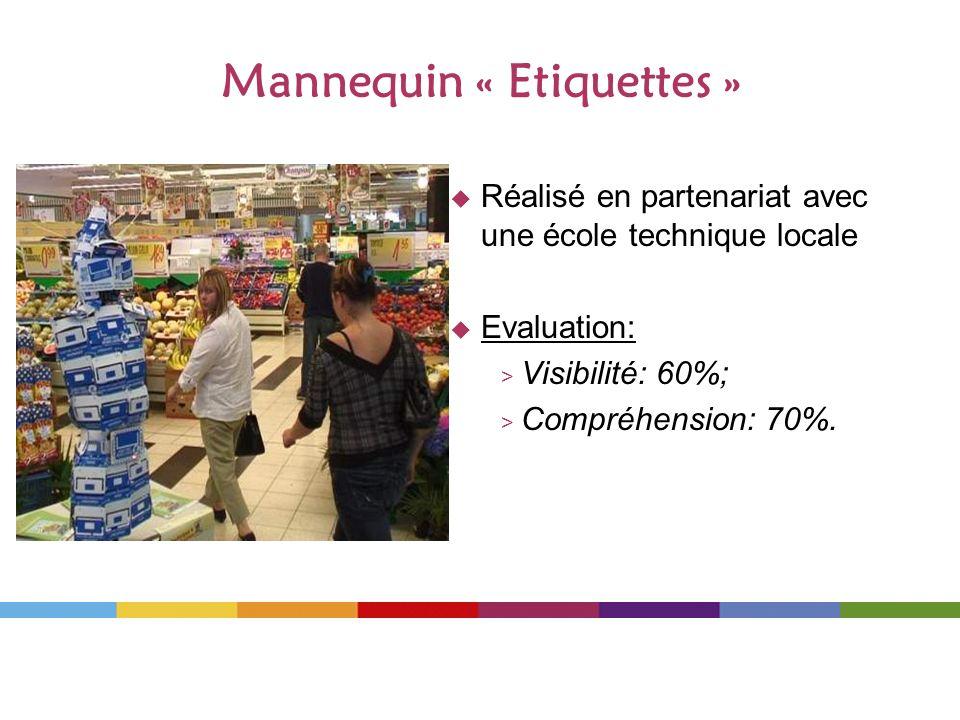 Mannequin « Etiquettes »