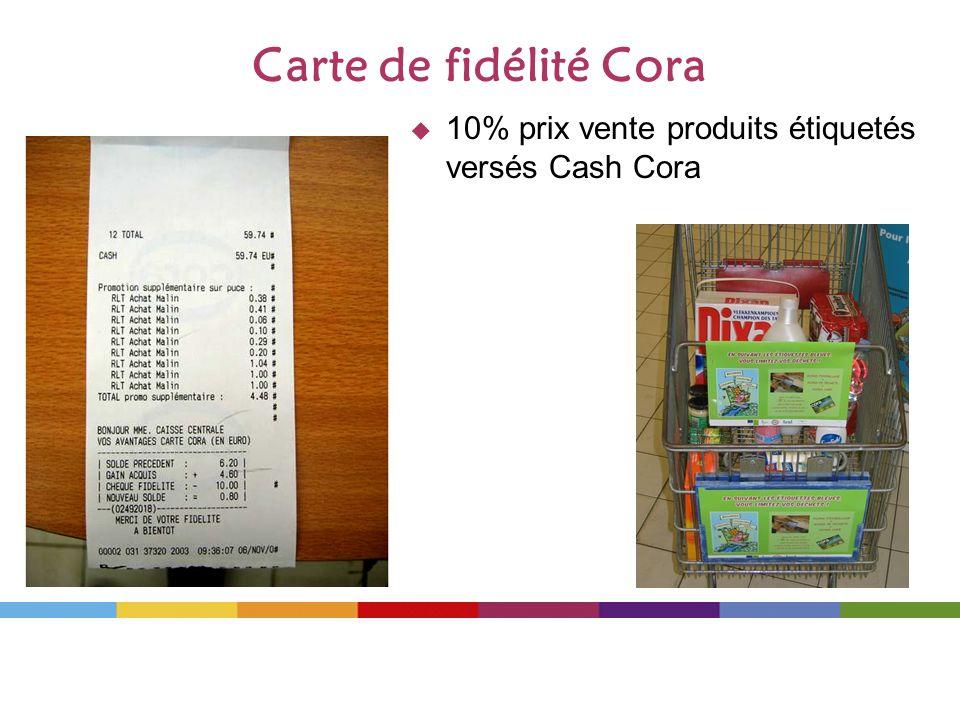 Carte de fidélité Cora 10% prix vente produits étiquetés versés Cash Cora