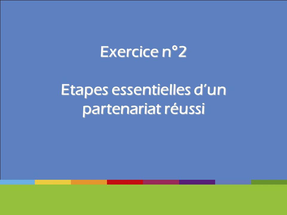 Exercice n°2 Etapes essentielles d'un partenariat réussi