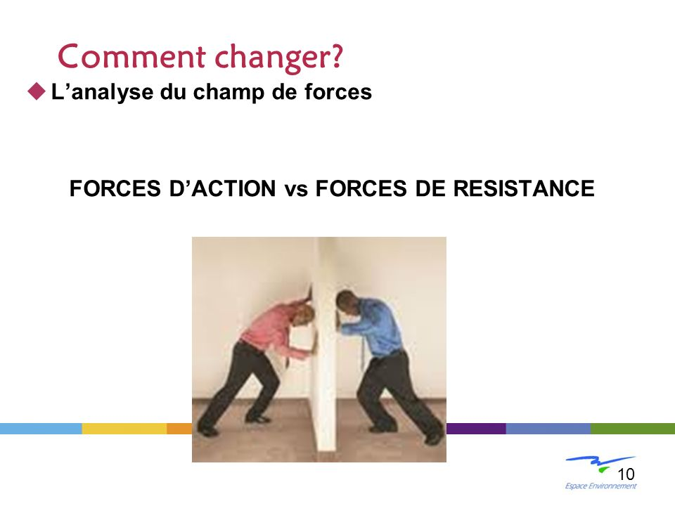 FORCES D'ACTION vs FORCES DE RESISTANCE