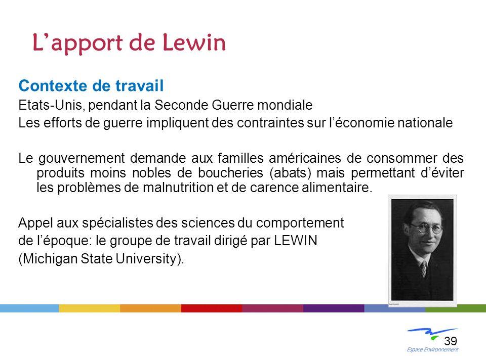 L'apport de Lewin Contexte de travail
