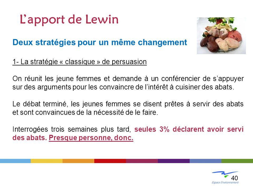 L'apport de Lewin Deux stratégies pour un même changement