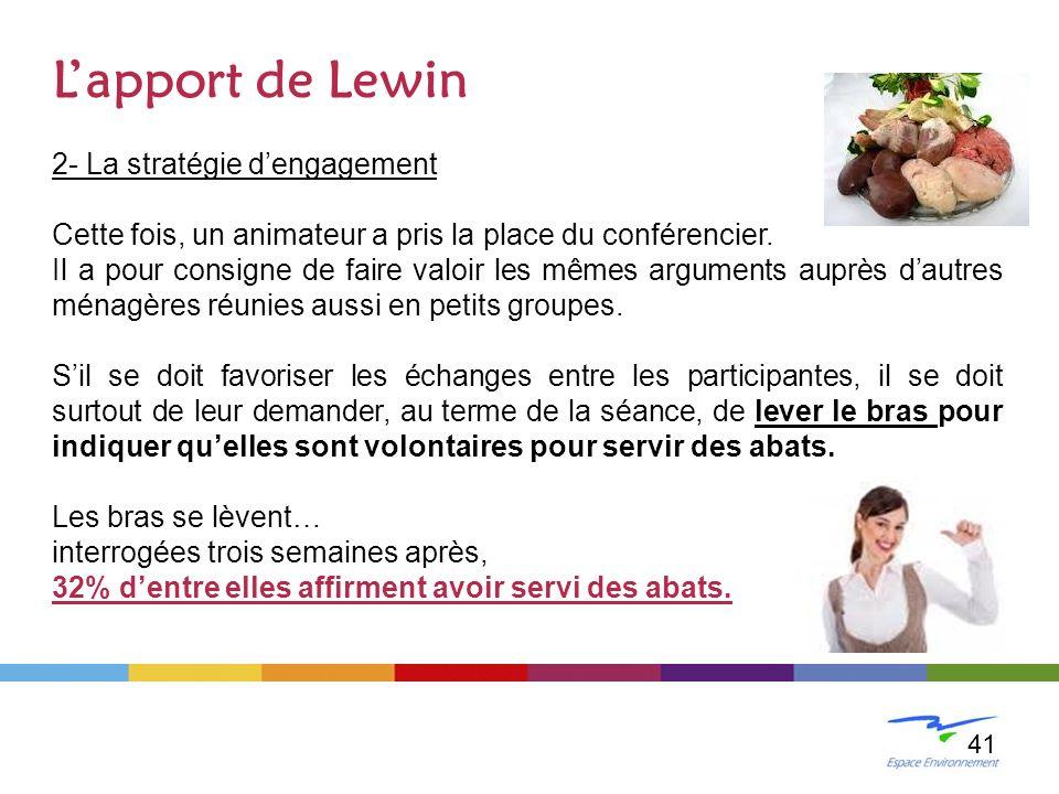 L'apport de Lewin 2- La stratégie d'engagement