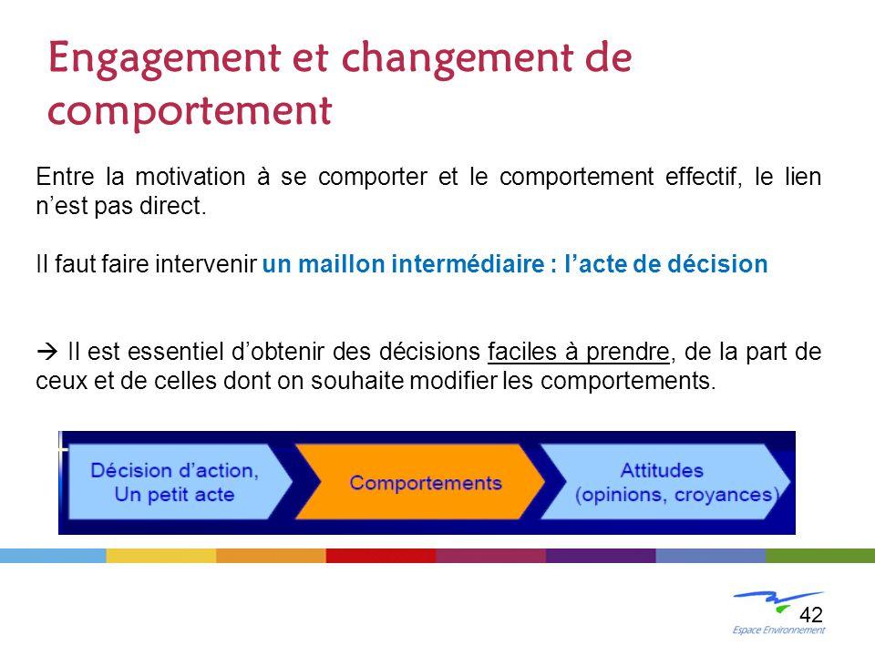 Engagement et changement de comportement